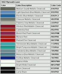 paint code paint code help color code codes paint code dsmtuners