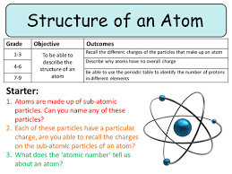 Charges Of Elements On The Periodic Table Swift Science U0027s Shop Teaching Resources Tes