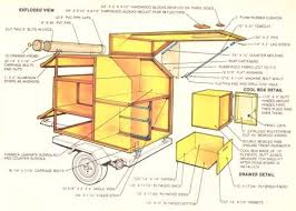 Camp Kitchen Chuck Box Plans by Build A Camp Kitchen And Camp Storage Trailer Nature And