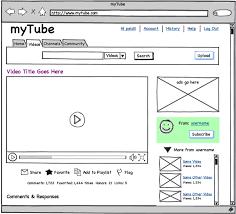 wireframe tool for sketch development u2013 web profile