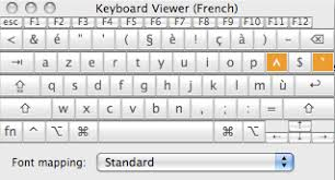 how to easy keyboard shortcuts for accent marks on letters mac