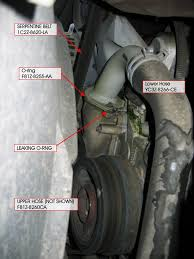 Water Pump Car Leak 7 3 Coolant Leak Ford Truck Enthusiasts Forums