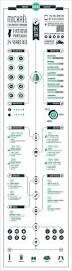 Graphic Design Resume Examples 2012 by 88 Best Document Do U0027s And Don U0027ts Images On Pinterest Resume