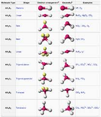 why is ammonia not a tetrahedral molecule socratic