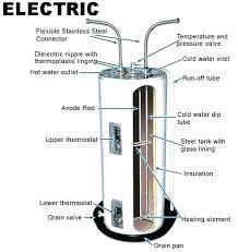 water heater pilot won t light gas water heater pilot light won t stay lit water heater pilot light