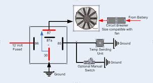 how to properly install an electric fan u2013 readingrat net