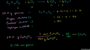 best chemistry revision resources james kennedy