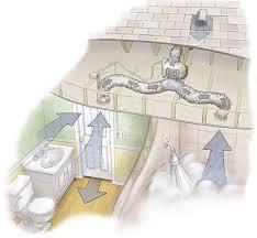 where do bathroom fans vent to exhaust ventilation greenbuildingadvisor com