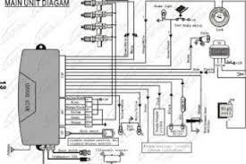 basic car alarm wiring diagram wiring diagram