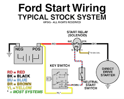 ford starter wiring diagram ford wiring diagrams instruction