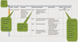 test case template download sample test case template with