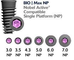 bio max nobel active compatible implants blue sky bio