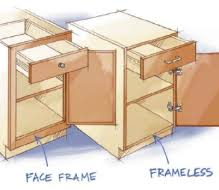 framed vs frameless cabinets frameless vs framed kitchen cabinets kitchen design ideas