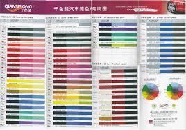car paint color code ideas looking for oem mx5 nc3 aquatic blue