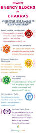 the 25 best chakra images ideas on pinterest chakra healing