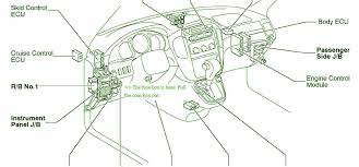 2013 toyota highlander fuse box diagram diagram wiring diagrams