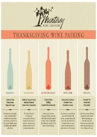 best wine choice for thanksgiving dinner best images collections