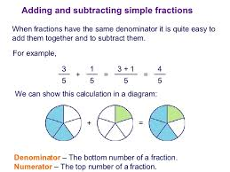 math add subtract fractions lessons tes teach