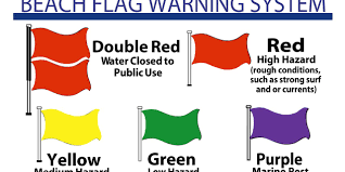 what do the colors mean what do the beach flag colors mean perdido key live