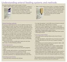 enteral feeding indications complications and nursing care