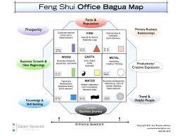 Office Feng Shui Desk Desk In Bedroom Feng Shui Office Desk Arrangement Best Ideas About