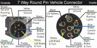 wiring diagram for a trailer best of cargo trailer wiring