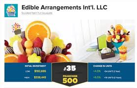 edible arrangement franchise congratulations to edible arrangements team for highest franchise