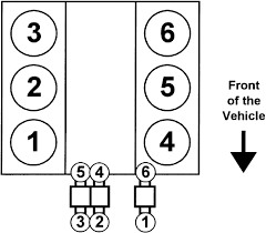 jeep 3 7 engine firing order jeep engine problems and solutions