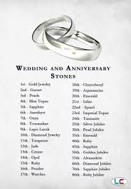 wedding gift by year wedding anniversary gifts years wedding ideas