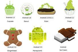 os android android os versions naming conventions its really sweet