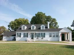 tennessee real estate multi list homes farms land and commercial