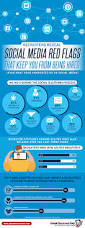 Red Flags Social Media Red Flags That Keep You From Being Hired Infographic