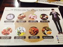 r馮ilait cuisine oh my god 春川韓式炸雞kyochon pavilion kl