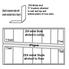 photo basement sofits 2x2 or metal framing basement03jpg how do