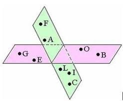 definition and examples coplanar define coplanar geometry