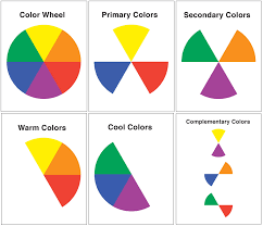 art projects for kids color wheel for elementary students