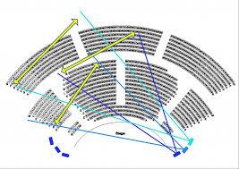 National Theatre Floor Plan Placement Of Radiators Www Accessibletheatre Org Uk