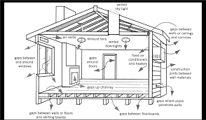 Design A House Plan Design Archives Jdgroup