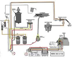wiring diagram mercury outboard u2013 readingrat net