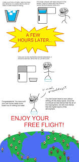 Troll Physics Meme - meme monitor troll physics examined by non troll for once