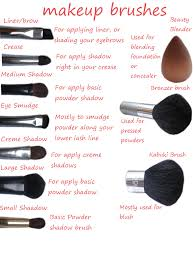 history of makeup and cosmetics makeup brushes contours and