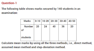 statistics cbse class 10 extra questions with solutions learn cbse