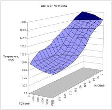 7 1 material selection in wet co2 environments global ccs institute