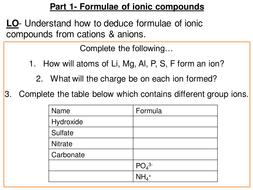 formulae of ionic compounds balancing equations u0026 ionic equations