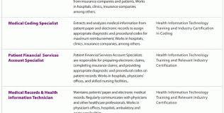 medical billing resume sample free medical biller resume skills