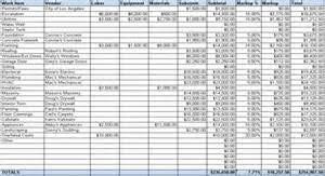 Building Construction Estimate Spreadsheet Excel Amazing House Building Cost Spreadsheet 9 Project Plan Exles