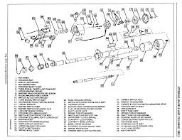 gm color codes steering column third generation f body message