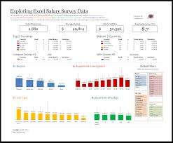 Excel Survey Data Analysis Template Exploring Survey Data With Excel Dataremixed