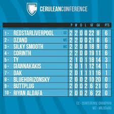 Football Conference Table Football Conference Table I M Losing Family Feud Premier League