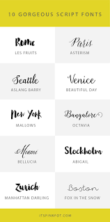 259 best packaging design fonts images on pinterest anonymous